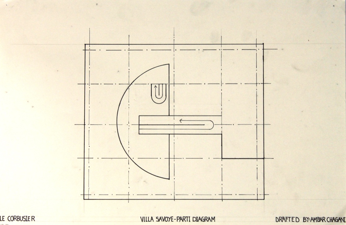 Ambar title parti diagram for villa savoye date 2014 individual assignment pooptronica