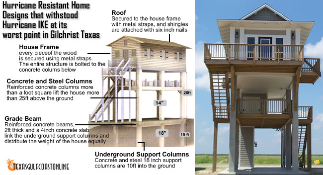 Hurricane Proof House Design Plans on piling house plans